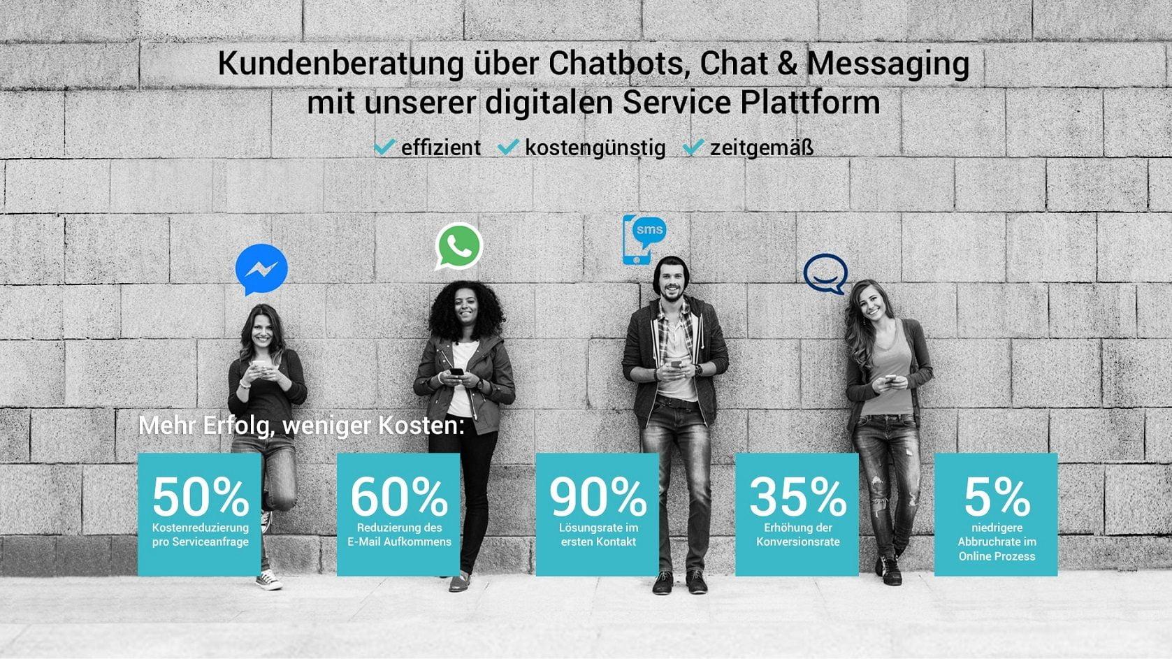 Kompaktwerk - Ihr deutscher Chatanbieter